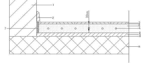 Shematični prikaz sistema talnega ogrevanja