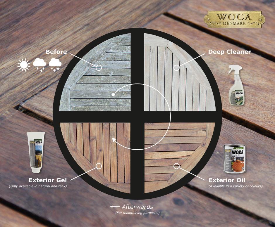 WOCA krog - čiščenje in vzdrževanje